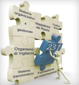 ORGANISMO DI VIGILANZA D.LGS. 231/01